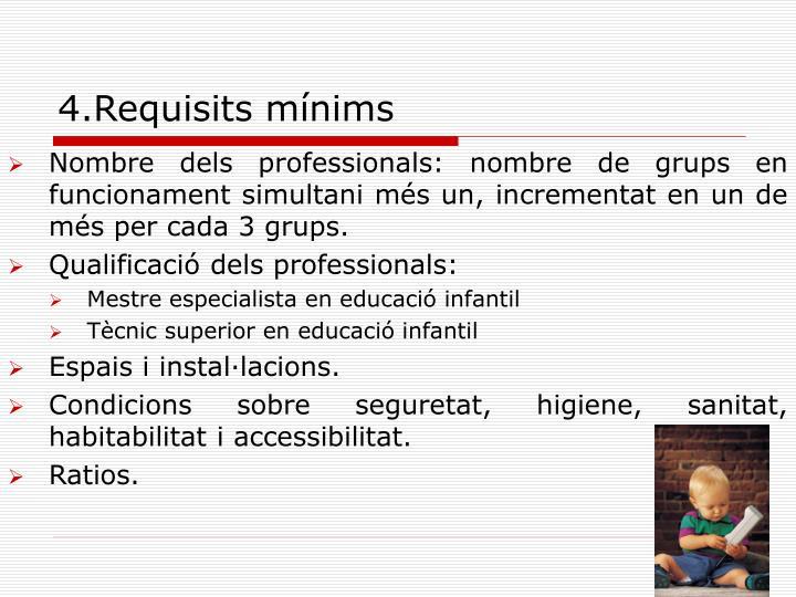 4.Requisits mínims