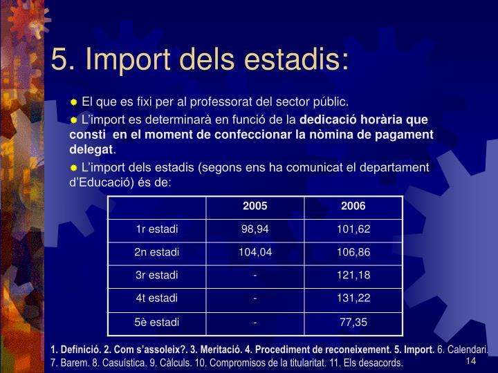 5. Import dels estadis: