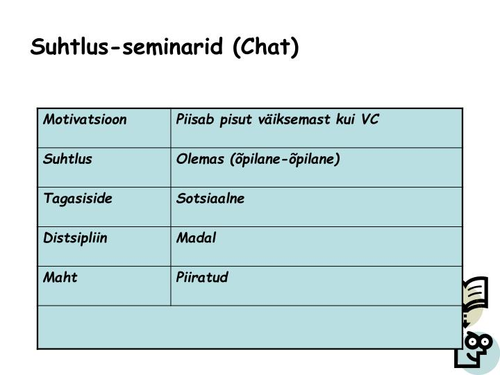Suhtlus-seminarid (Chat)