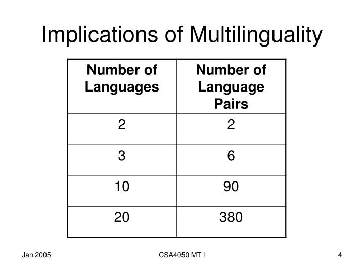 Implications of Multilinguality