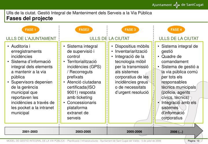 Ulls de la ciutat. Gestió Integral de Manteniment dels Serveis a la Via Pública