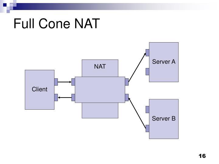 Full Cone NAT