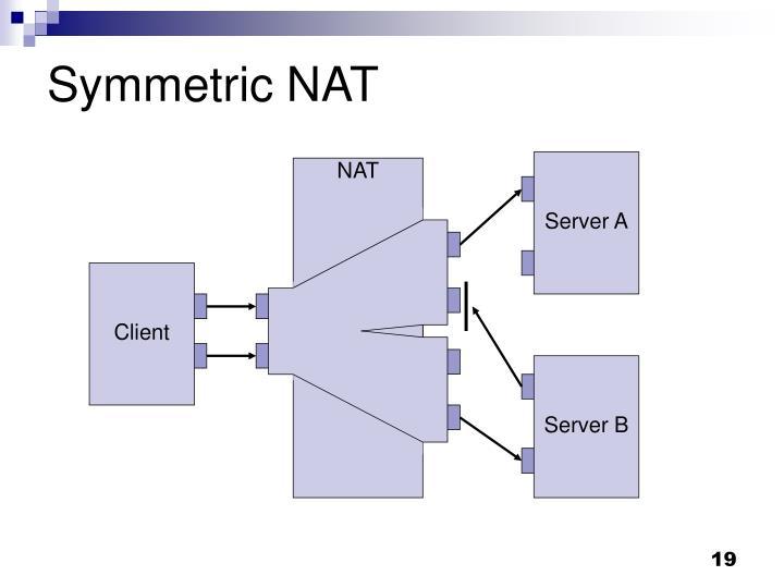 Symmetric NAT