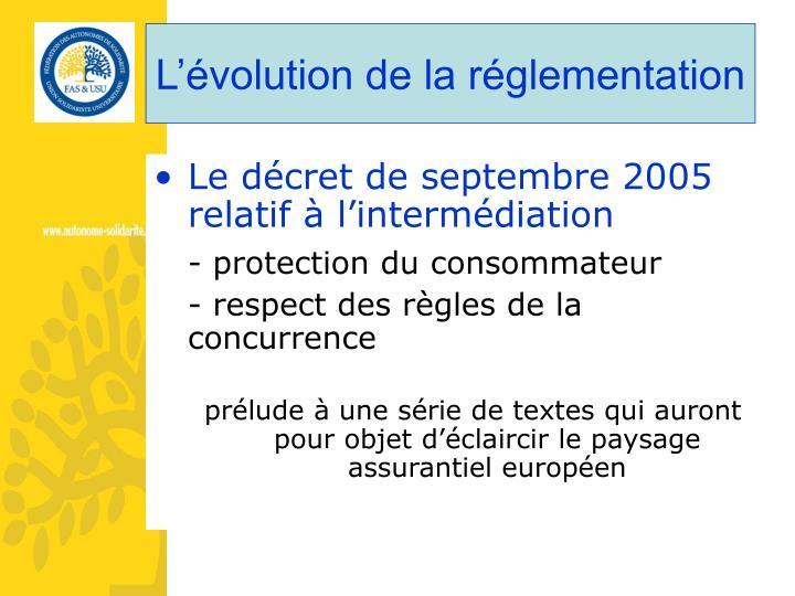 L'évolution de la réglementation