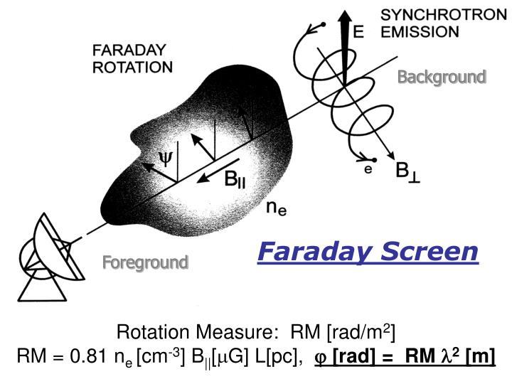 Rotation Measure:  RM [rad/m