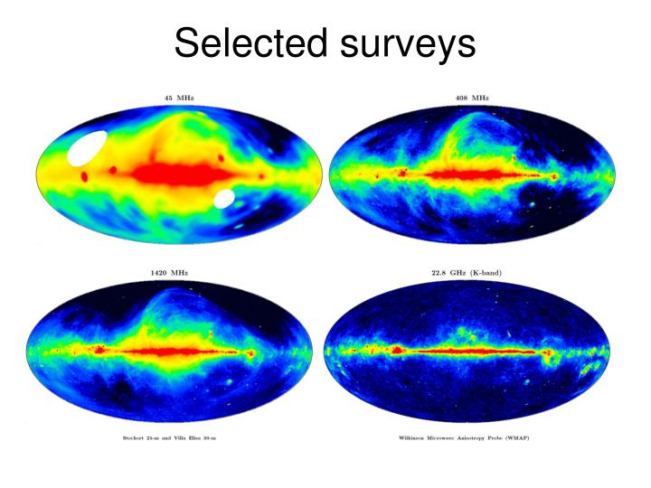 Selected surveys
