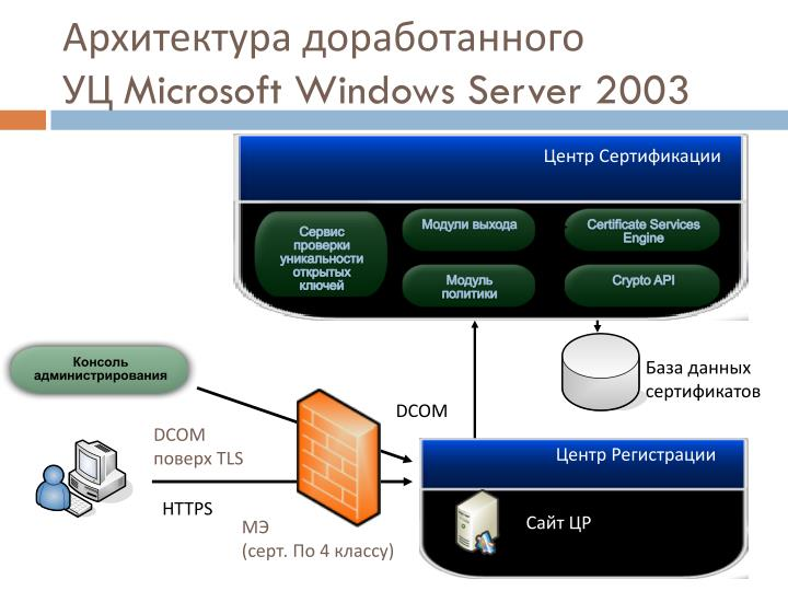 Certificate Services Engine