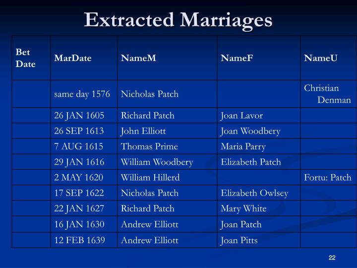Extracted Marriages