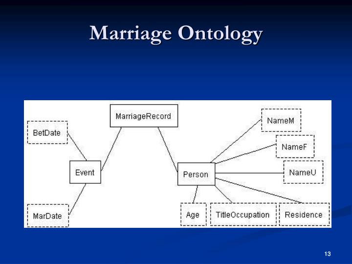 Marriage Ontology