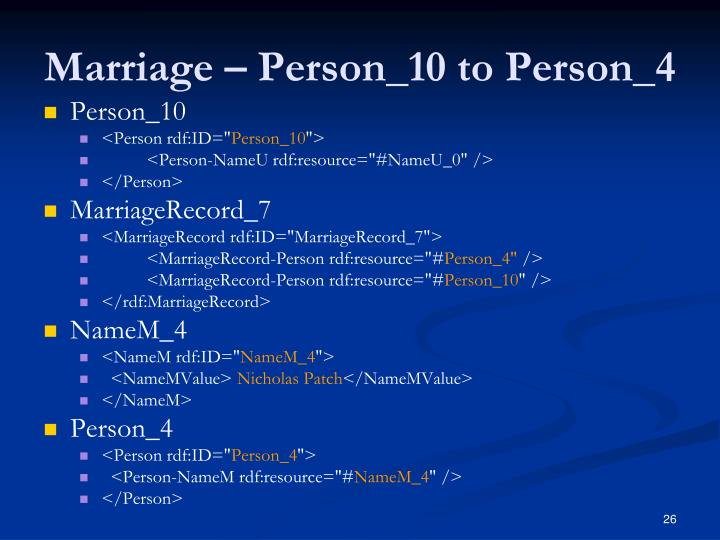 Marriage – Person_10 to Person_4
