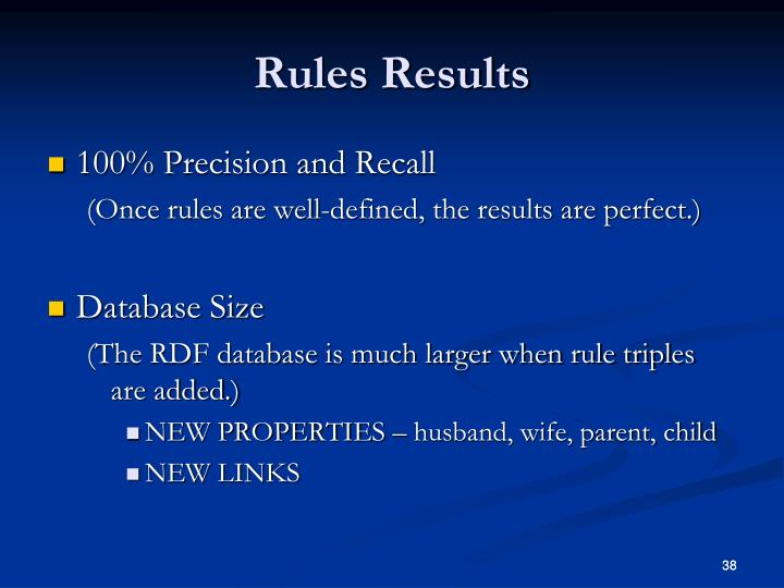 Rules Results
