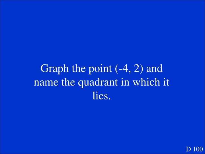 Graph the point (-4, 2) and name the quadrant in which it lies.