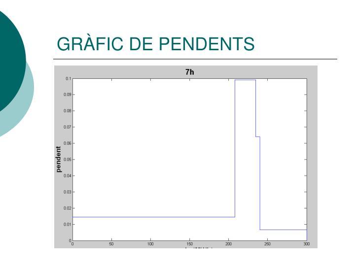 GRÀFIC DE PENDENTS