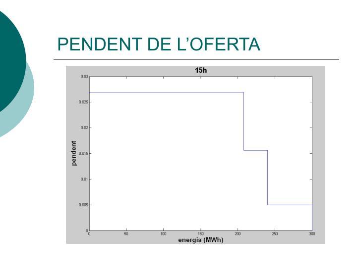 PENDENT DE L'OFERTA