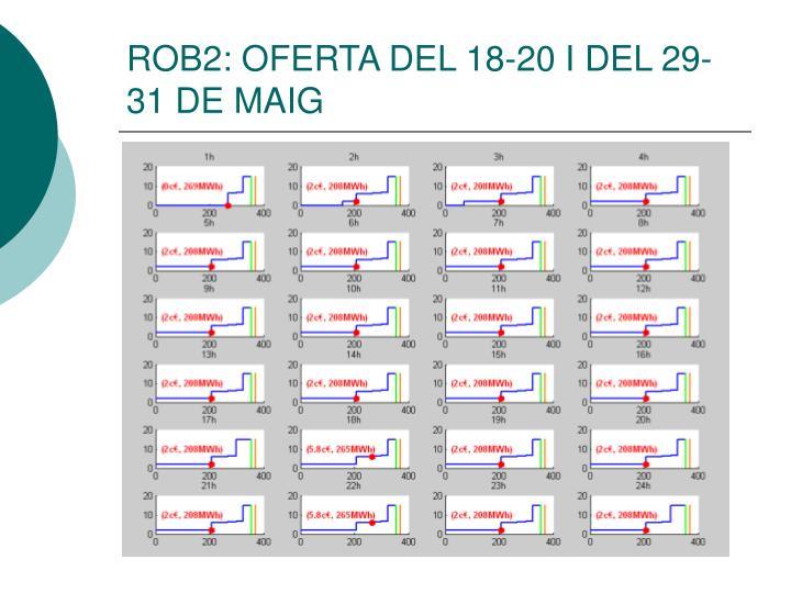 ROB2: OFERTA DEL 18-20 I DEL 29-31 DE MAIG