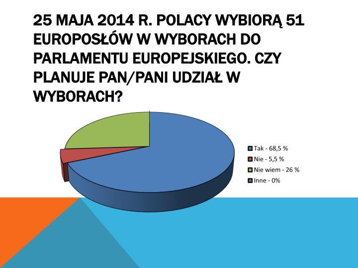 25 maja 2014 r. Polacy wybiorą 51 europosłów w wyborach do Parlamentu Europejskiego. Czy planuje Pan/Pani udział w wyborach?