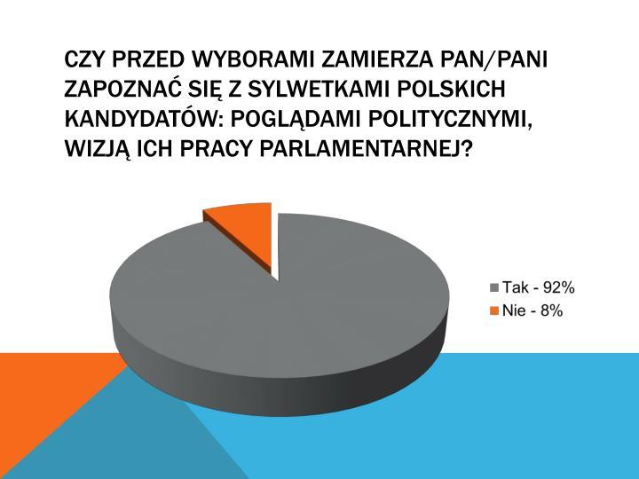 Czy przed wyborami zamierza Pan/Pani zapoznać się z sylwetkami polskich kandydatów: poglądami politycznymi, wizją ich pracy parlamentarnej?