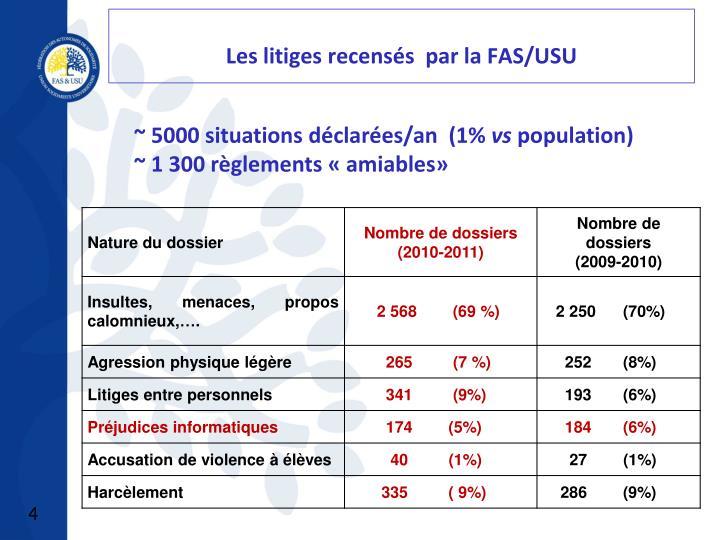 Les litiges recensés  par la FAS/USU