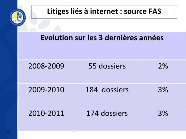 Litiges liés à internet : source FAS