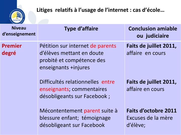 Litiges  relatifs à l'usage de l'internet : cas d'école…