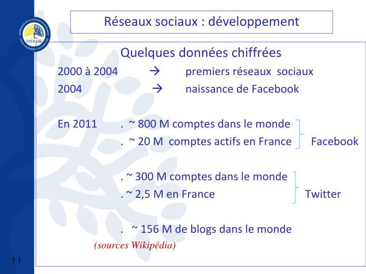 Réseaux sociaux : développement
