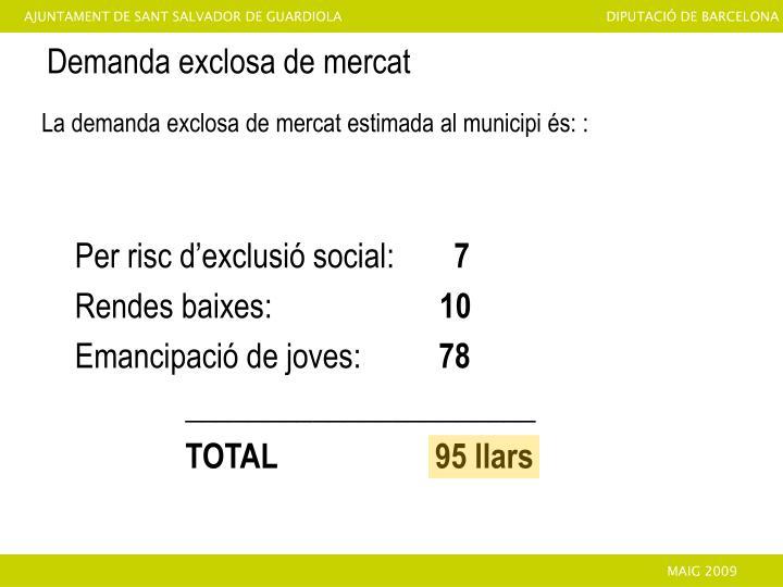 La demanda exclosa de mercat estimada al municipi és: :