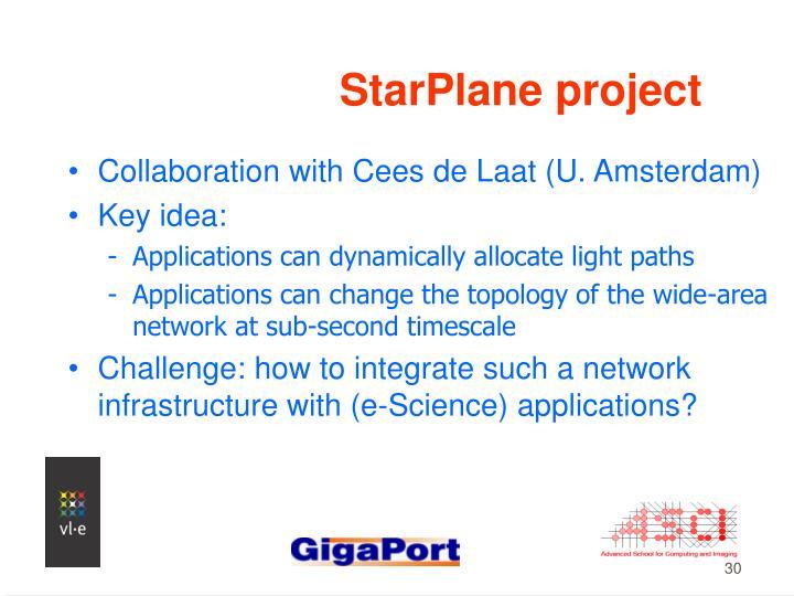 StarPlane project