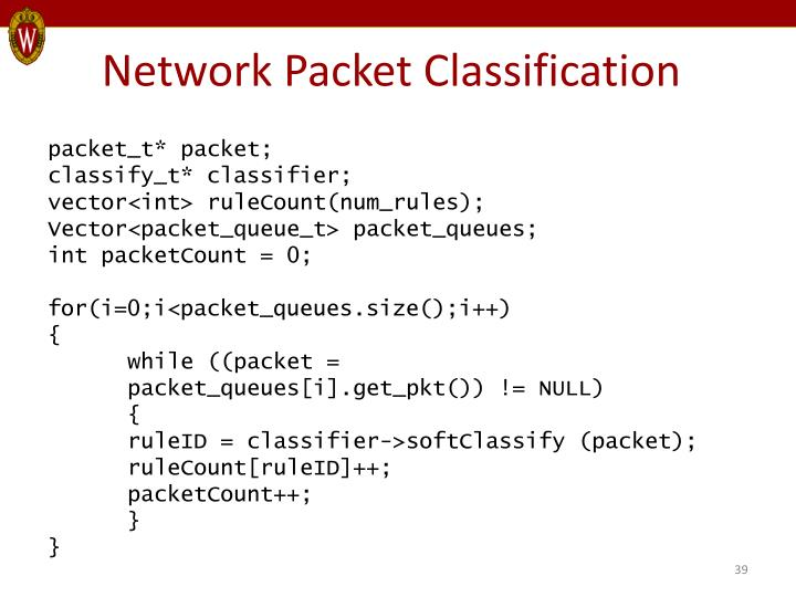 Network Packet Classification