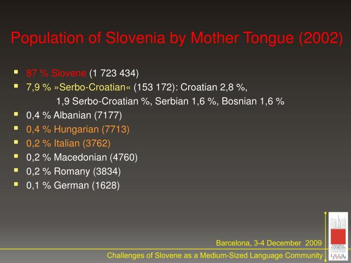 Population of Slovenia by Mother Tongue (2002)