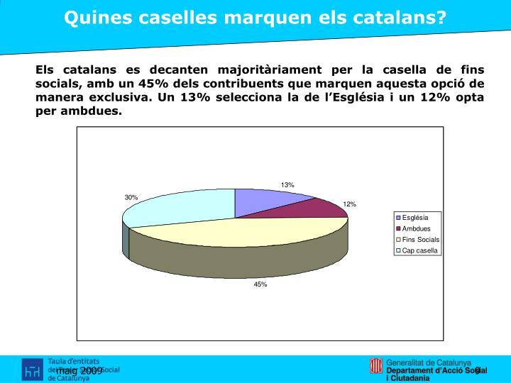 Quines caselles marquen els catalans?