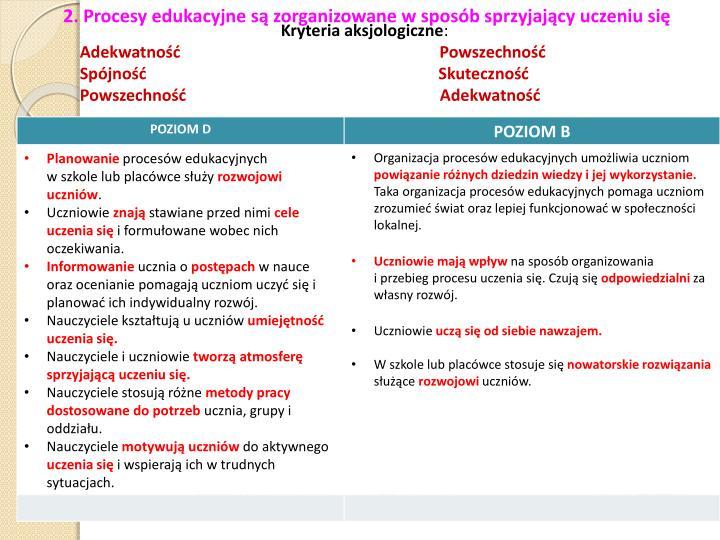 2. Procesy edukacyjne są zorganizowane w sposób sprzyjający uczeniu się