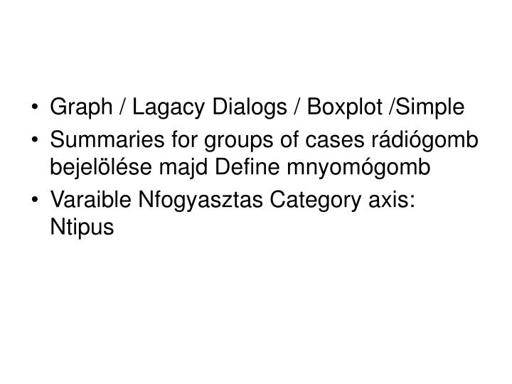 Graph / Lagacy Dialogs / Boxplot /Simple