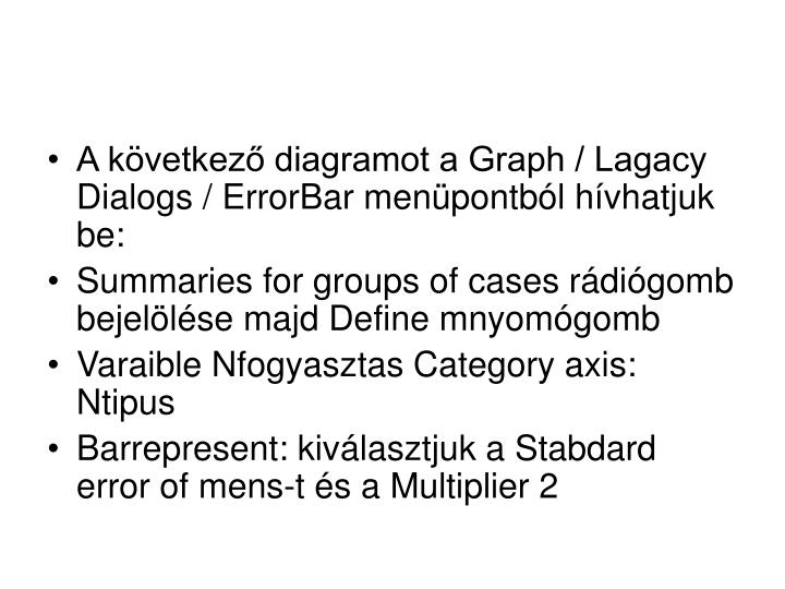 A következő diagramot a Graph / Lagacy Dialogs / ErrorBar menüpontból hívhatjuk be: