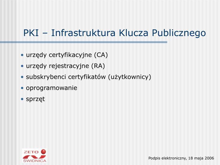 PKI – Infrastruktura Klucza Publicznego