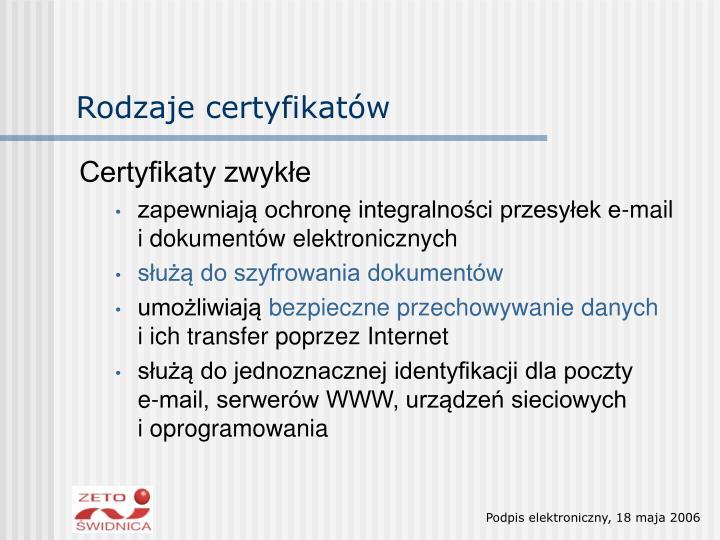 Rodzaje certyfikatów