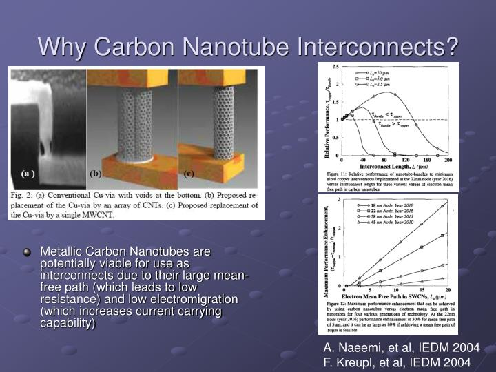 Why Carbon Nanotube Interconnects?