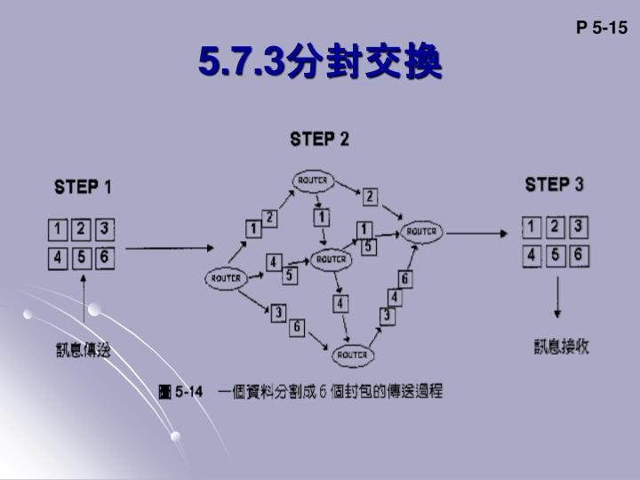 P 5-15