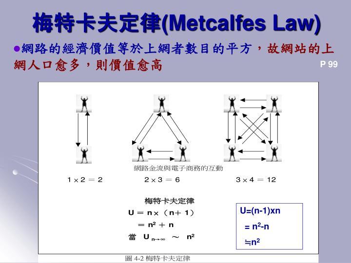 梅特卡夫定律