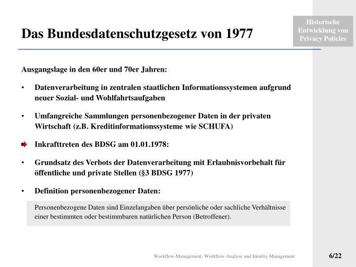 Das Bundesdatenschutzgesetz von 1977
