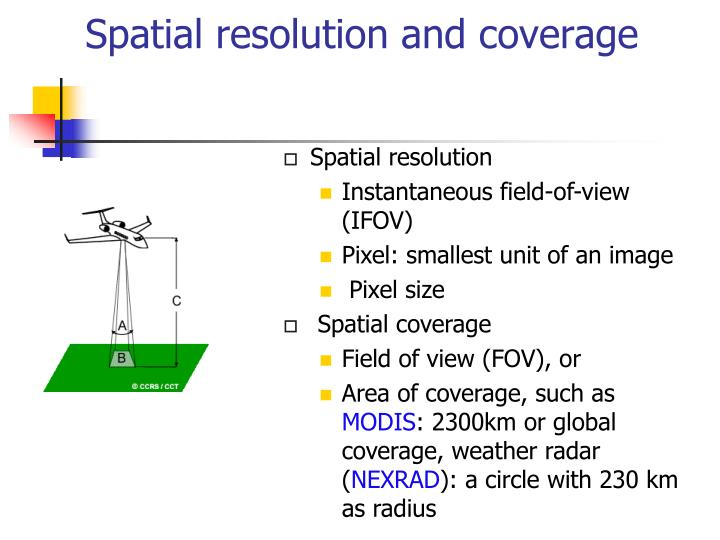 Spatial resolution and coverage
