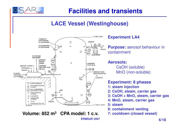 Facilities and transients