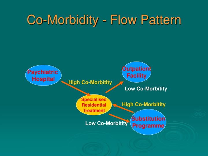 Co-Morbidity - Flow Pattern