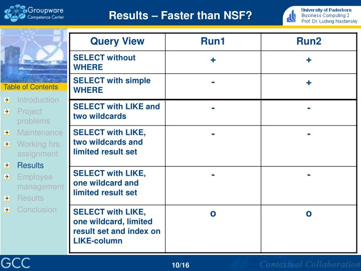 Results – Faster than NSF?