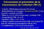 circoncision et pr vention de la transmission de l infection vih 1