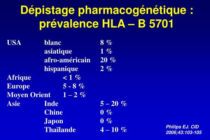 Dépistage pharmacogénétique :