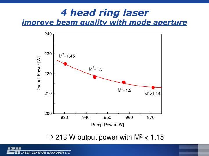 4 head ring laser