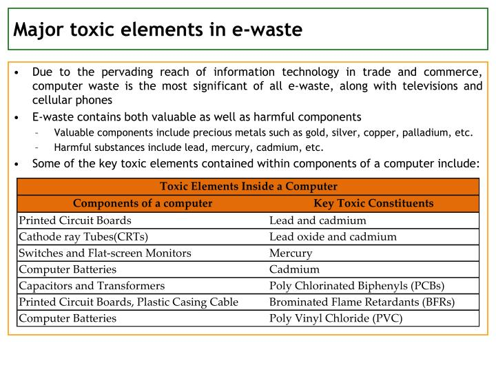 Major toxic elements in e-waste