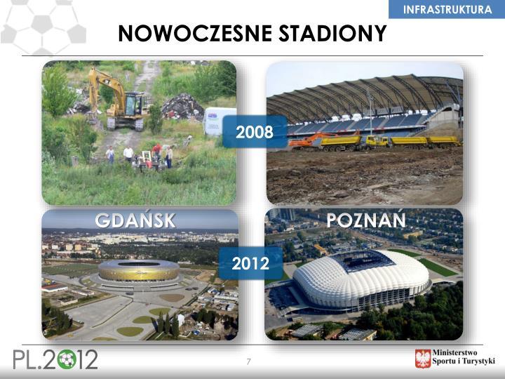 Nowoczesne stadiony