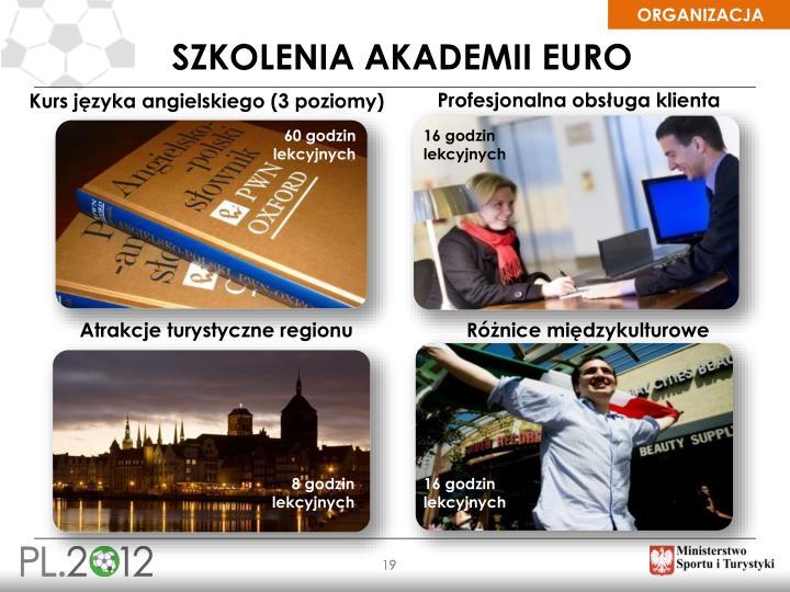 Szkolenia akademii euro