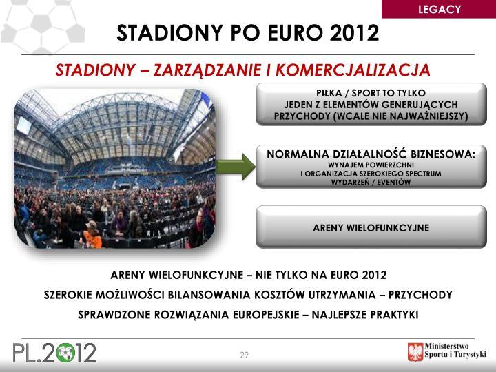 Stadiony po EURO 2012